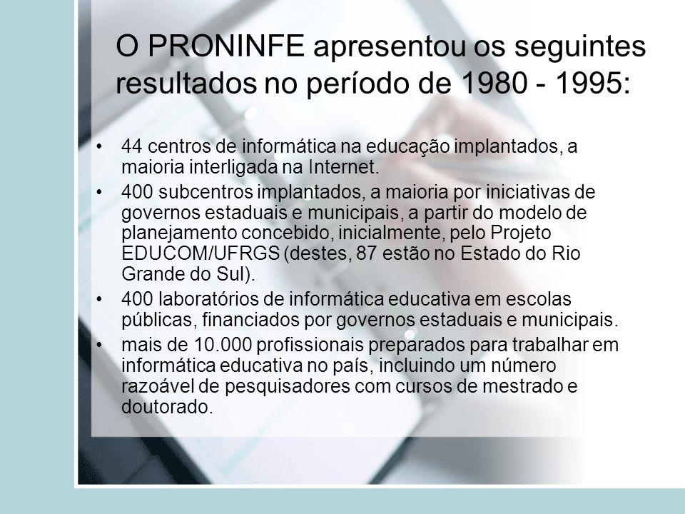 O PRONINFE apresentou os seguintes resultados no período de 1980 - 1995: 44 centros de informática na educação implantados, a maioria interligada na I