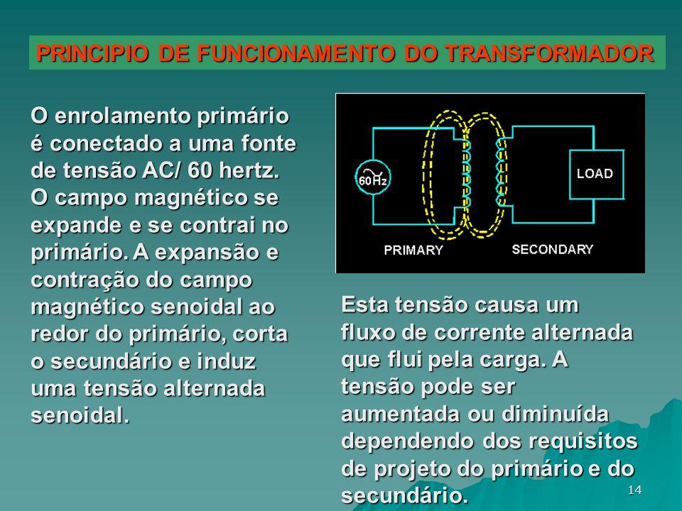 14 O enrolamento primário é conectado a uma fonte de tensão AC/ 60 hertz. O campo magnético se expande e se contrai no primário. A expansão e contraçã