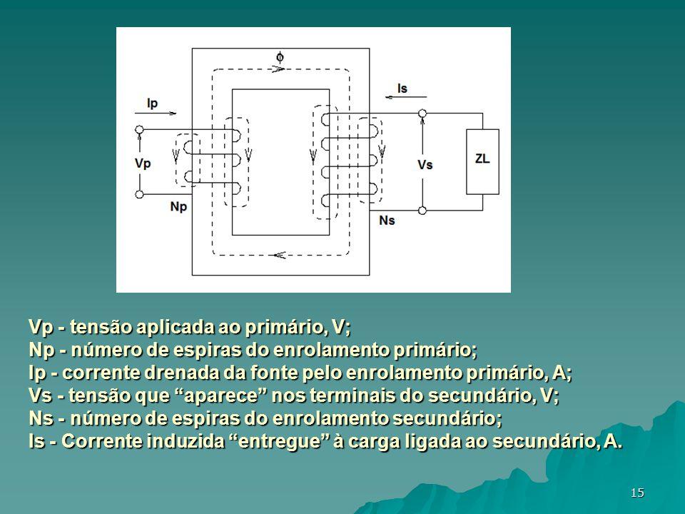 15 Vp - tensão aplicada ao primário, V; Np - número de espiras do enrolamento primário; Ip - corrente drenada da fonte pelo enrolamento primário, A; V