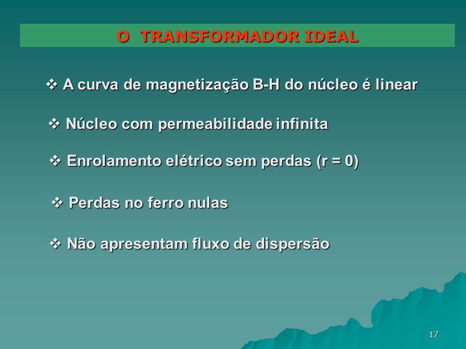 17 O TRANSFORMADOR IDEAL A curva de magnetização B-H do núcleo é linear A curva de magnetização B-H do núcleo é linear Núcleo com permeabilidade infin