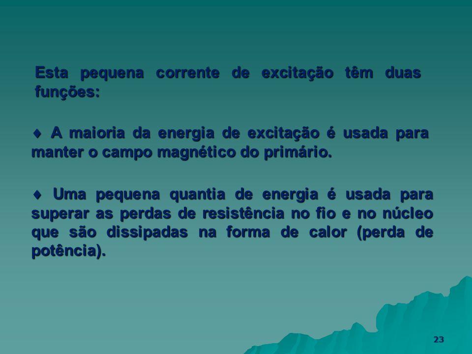23 Uma pequena quantia de energia é usada para superar as perdas de resistência no fio e no núcleo que são dissipadas na forma de calor (perda de potê