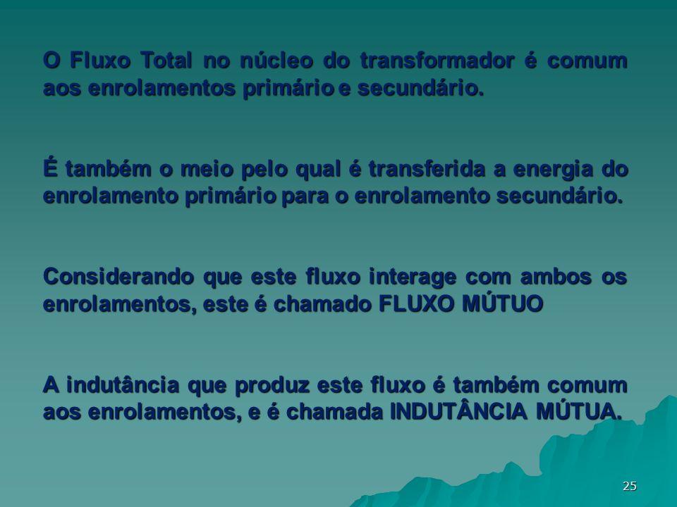 25 O Fluxo Total no núcleo do transformador é comum aos enrolamentos primário e secundário. É também o meio pelo qual é transferida a energia do enrol