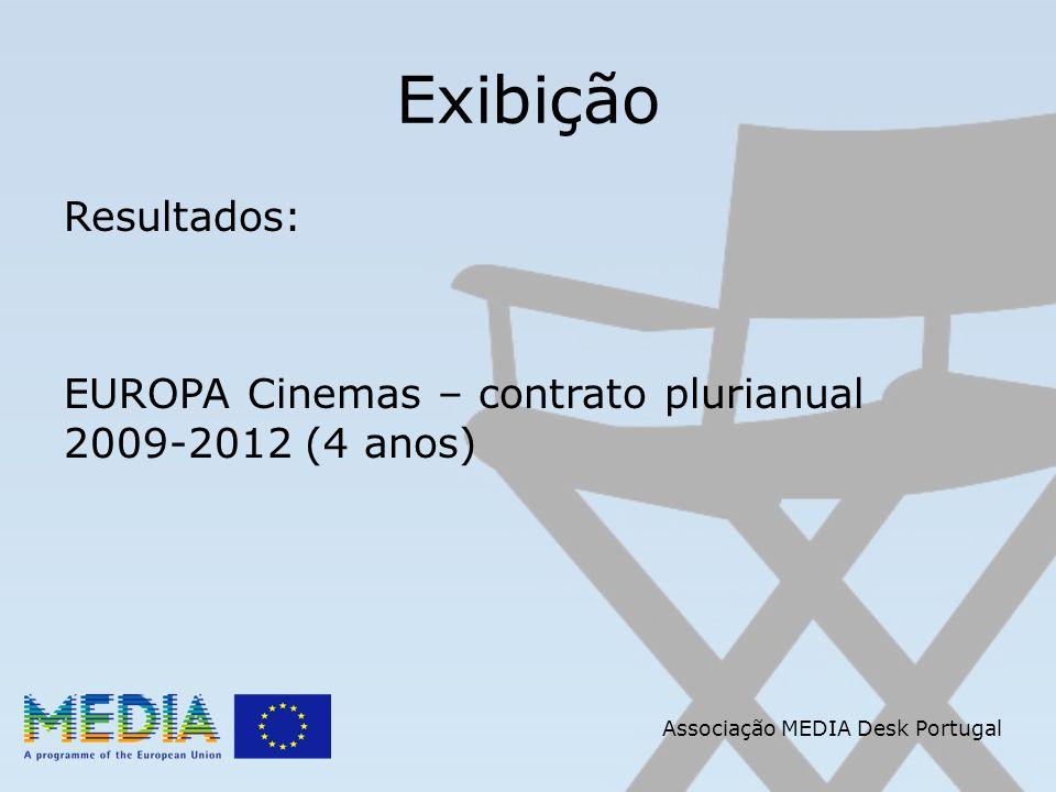 Associação MEDIA Desk Portugal Exibição Resultados: EUROPA Cinemas – contrato plurianual 2009-2012 (4 anos)
