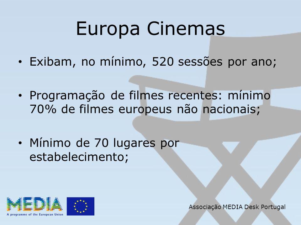Associação MEDIA Desk Portugal Europa Cinemas Exibam, no mínimo, 520 sessões por ano; Programação de filmes recentes: mínimo 70% de filmes europeus nã