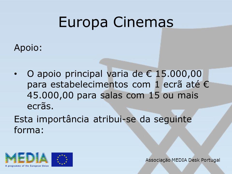 Associação MEDIA Desk Portugal Europa Cinemas Apoio: O apoio principal varia de 15.000,00 para estabelecimentos com 1 ecrã até 45.000,00 para salas com 15 ou mais ecrãs.