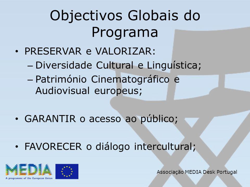 Objectivos Globais do Programa PRESERVAR e VALORIZAR: – Diversidade Cultural e Linguística; – Património Cinematográfico e Audiovisual europeus; GARANTIR o acesso ao público; FAVORECER o diálogo intercultural; Associação MEDIA Desk Portugal