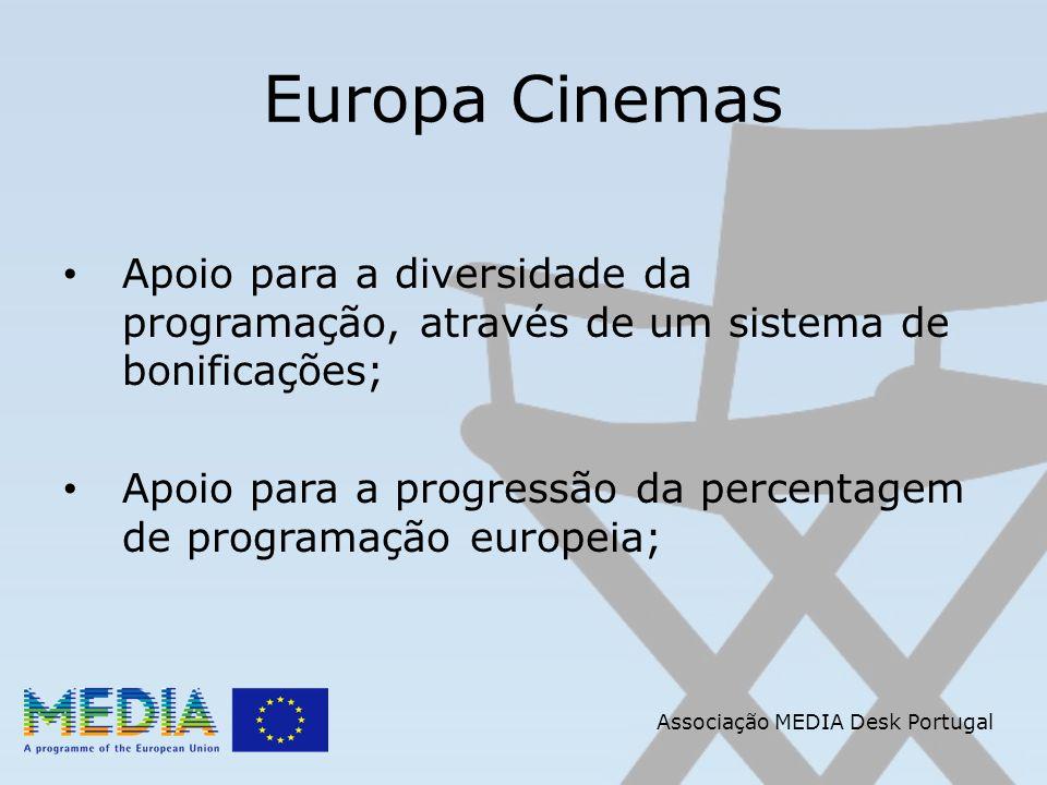 Associação MEDIA Desk Portugal Europa Cinemas Apoio para a diversidade da programação, através de um sistema de bonificações; Apoio para a progressão da percentagem de programação europeia;