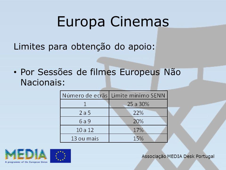 Associação MEDIA Desk Portugal Europa Cinemas Limites para obtenção do apoio: Por Sessões de filmes Europeus Não Nacionais: