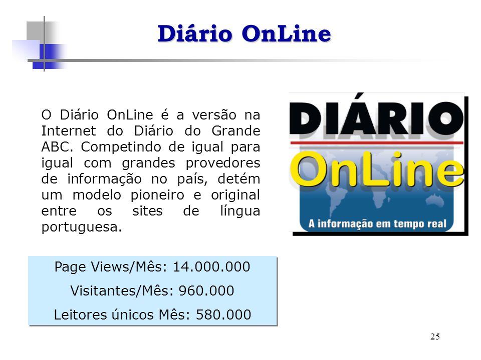 25 O Diário OnLine é a versão na Internet do Diário do Grande ABC. Competindo de igual para igual com grandes provedores de informação no país, detém