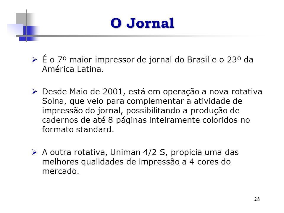 28 O Jornal É o 7º maior impressor de jornal do Brasil e o 23º da América Latina. Desde Maio de 2001, está em operação a nova rotativa Solna, que veio