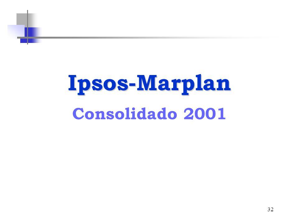 32 Ipsos-Marplan Consolidado 2001