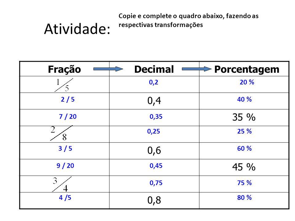 Como fazer a transformação(cont.) Porcentagem em Frações: basta escrever a porcentagem na forma de fração e depois simplificar a fração. Exemplos: Sim