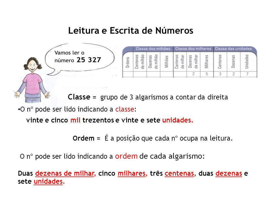 Conjunto dos Números Naturais São todos os números inteiros positivos, incluindo o zero. É representado pela letra maiúscula N.letra N = {0,1,2,3,4,5,