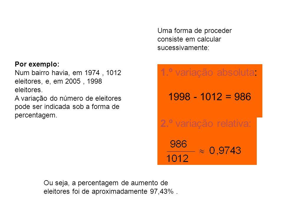 Outra forma de utilização da percentagem é indicar uma variação de uma grandeza.