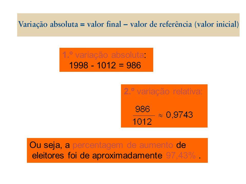 Por exemplo: Num bairro havia, em 1974, 1012 eleitores, e, em 2005, 1998 eleitores. A variação do número de eleitores pode ser indicada sob a forma de