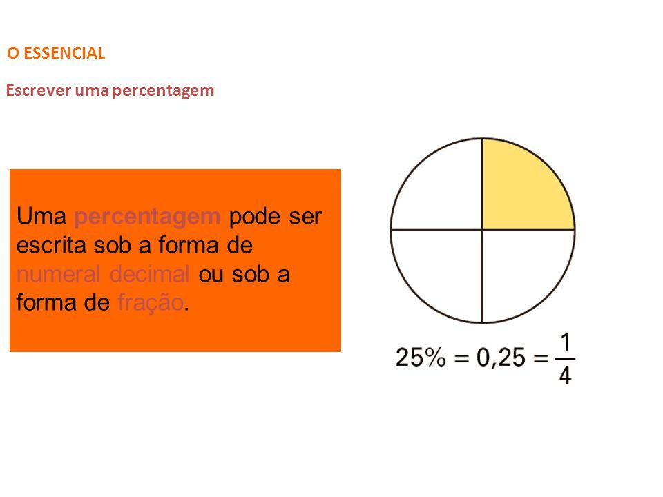 As percentagens para estabelecer comparação R$ 80,00 R$ 45,00 + 60% - 43,75% Em termos relativos diz-se que: As botas custam mais 60% do que os sapato