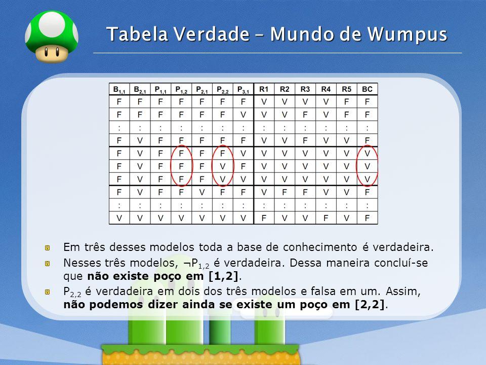 LOGO Tabela Verdade – Mundo de Wumpus Em três desses modelos toda a base de conhecimento é verdadeira.