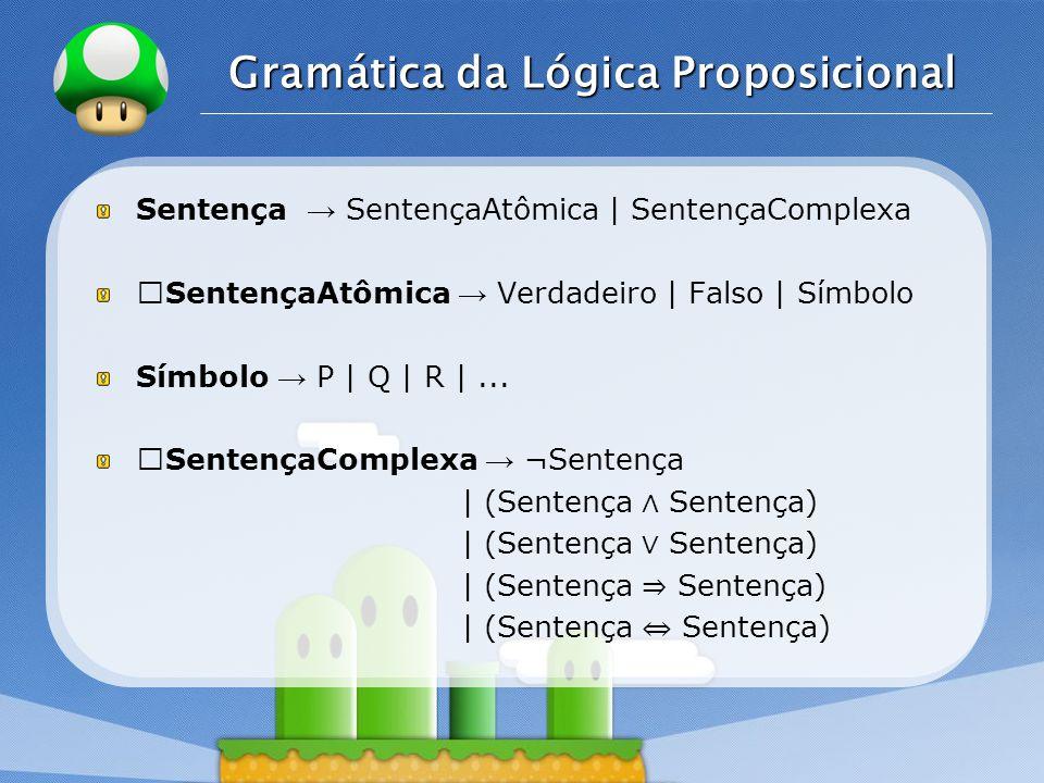 LOGO Provando ¬P 1,2 em Wumpus Eliminação de bicondicional em R2: R2: B 1,1 (P 1,2 P 2,1 ) R6: (B 1,1 (P 1,2 P 2,1 )) ((P 1,2 P 2,1 ) B 1,1 ) Eliminação de e em R6: R7: (P 1,2 P 2,1 ) B 1,1 Contraposição em R7: R8: ¬B 1,1 ¬(P 1,2 P 2,1 ) Modus Ponens (R4 + R8) R4: ¬B 1,1 R9: ¬(P 1,2 P 2,1 ) Regra de de Morgan em R9: R10: ¬P 1,2 ¬P 2,1 Eliminação de e em R10: ¬P 1,2