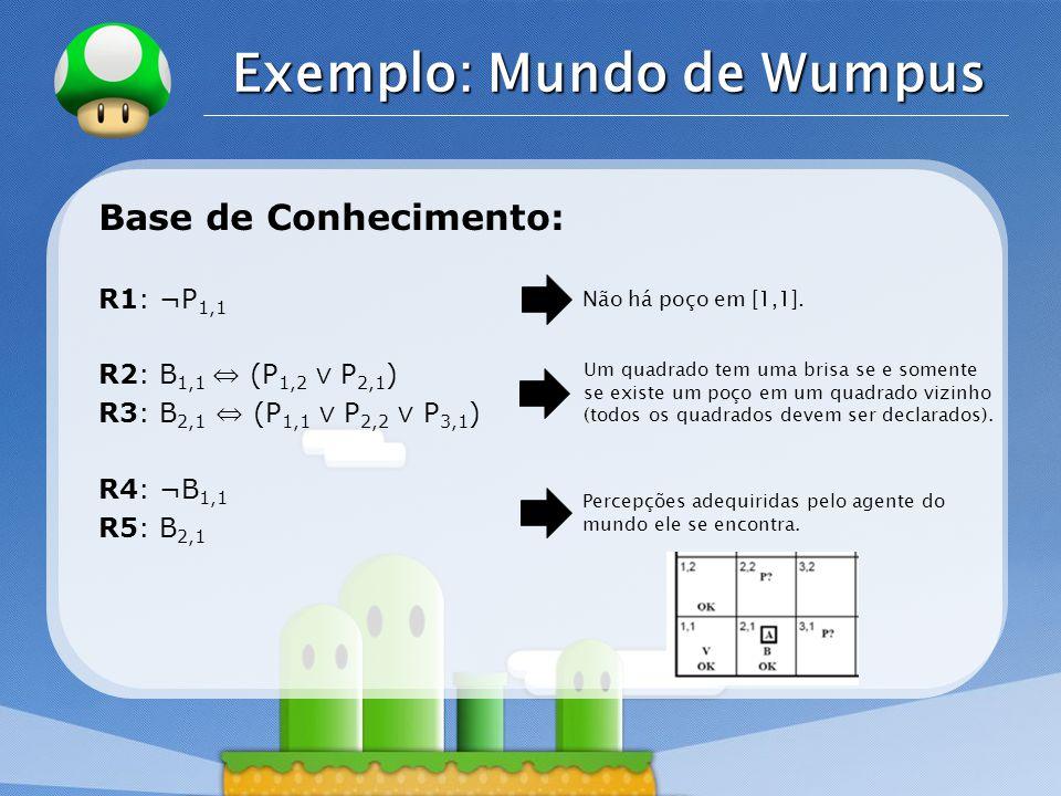 LOGO Exemplo: Mundo de Wumpus Base de Conhecimento: R1: ¬P 1,1 R2: B 1,1 (P 1,2 P 2,1 ) R3: B 2,1 (P 1,1 P 2,2 P 3,1 ) R4: ¬B 1,1 R5: B 2,1 Um quadrado tem uma brisa se e somente se existe um poço em um quadrado vizinho (todos os quadrados devem ser declarados).