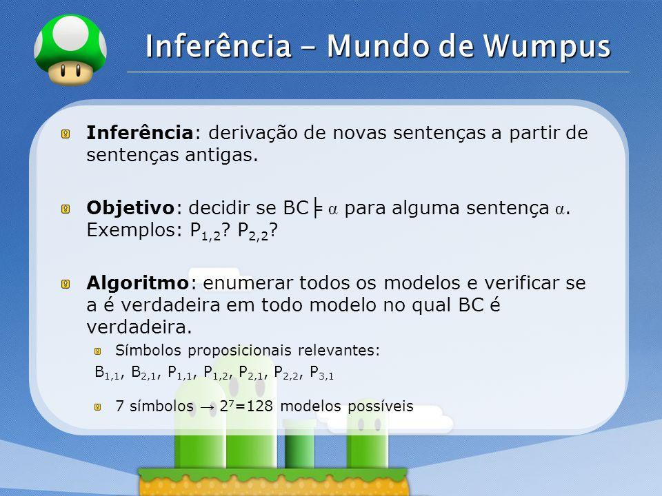 LOGO Inferência - Mundo de Wumpus Inferência: derivação de novas sentenças a partir de sentenças antigas.