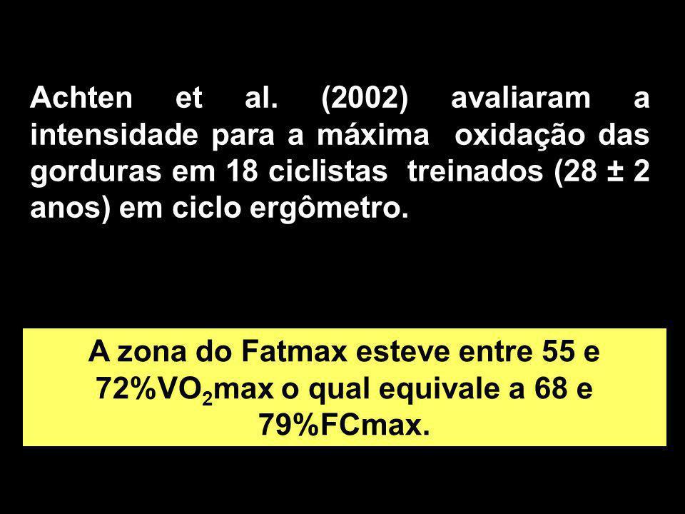 Achten et al. (2002) avaliaram a intensidade para a máxima oxidação das gorduras em 18 ciclistas treinados (28 ± 2 anos) em ciclo ergômetro. A zona do