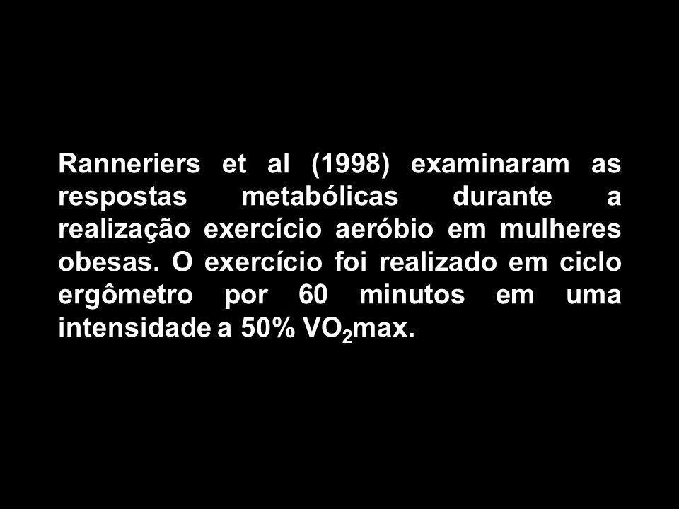 Ranneriers et al (1998) examinaram as respostas metabólicas durante a realização exercício aeróbio em mulheres obesas. O exercício foi realizado em ci