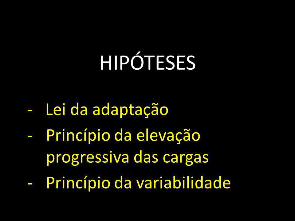 HIPÓTESES - Lei da adaptação -Princípio da elevação progressiva das cargas -Princípio da variabilidade