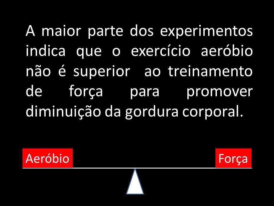 A maior parte dos experimentos indica que o exercício aeróbio não é superior ao treinamento de força para promover diminuição da gordura corporal. Aer