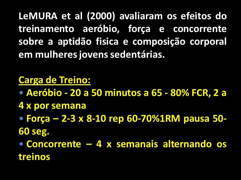 LeMURA et al (2000) avaliaram os efeitos do treinamento aeróbio, força e concorrente sobre a aptidão fisica e composição corporal em mulheres jovens s