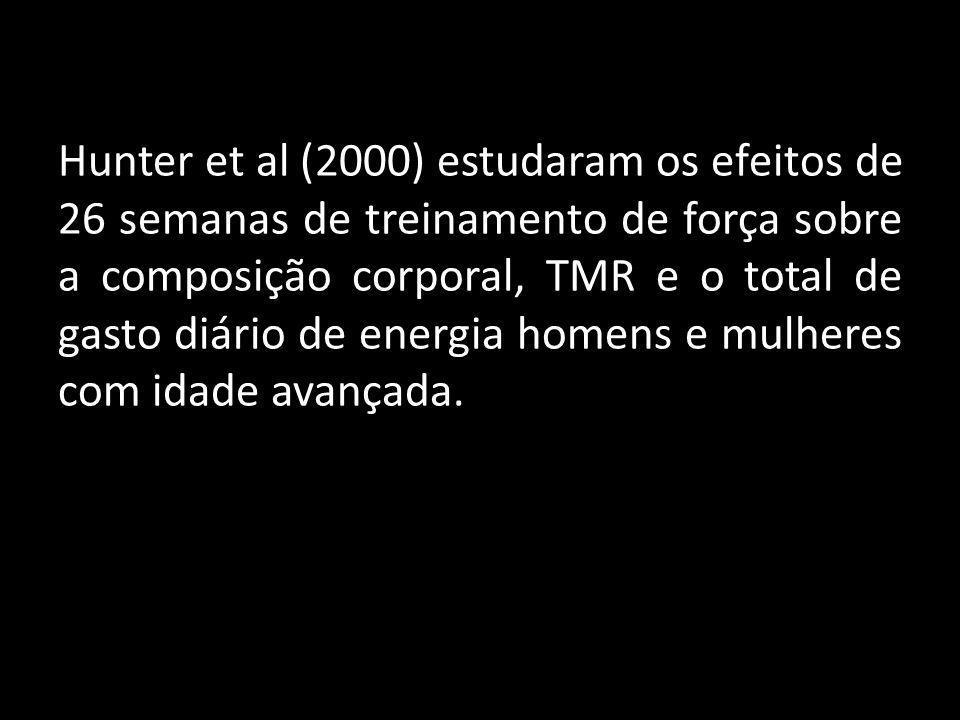 Hunter et al (2000) estudaram os efeitos de 26 semanas de treinamento de força sobre a composição corporal, TMR e o total de gasto diário de energia h