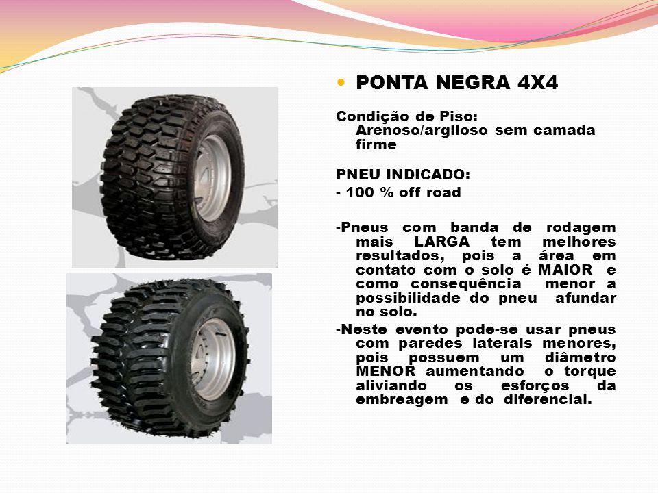 Aplicações Cada tipo de pneu tem uma aplicação e características específicas.