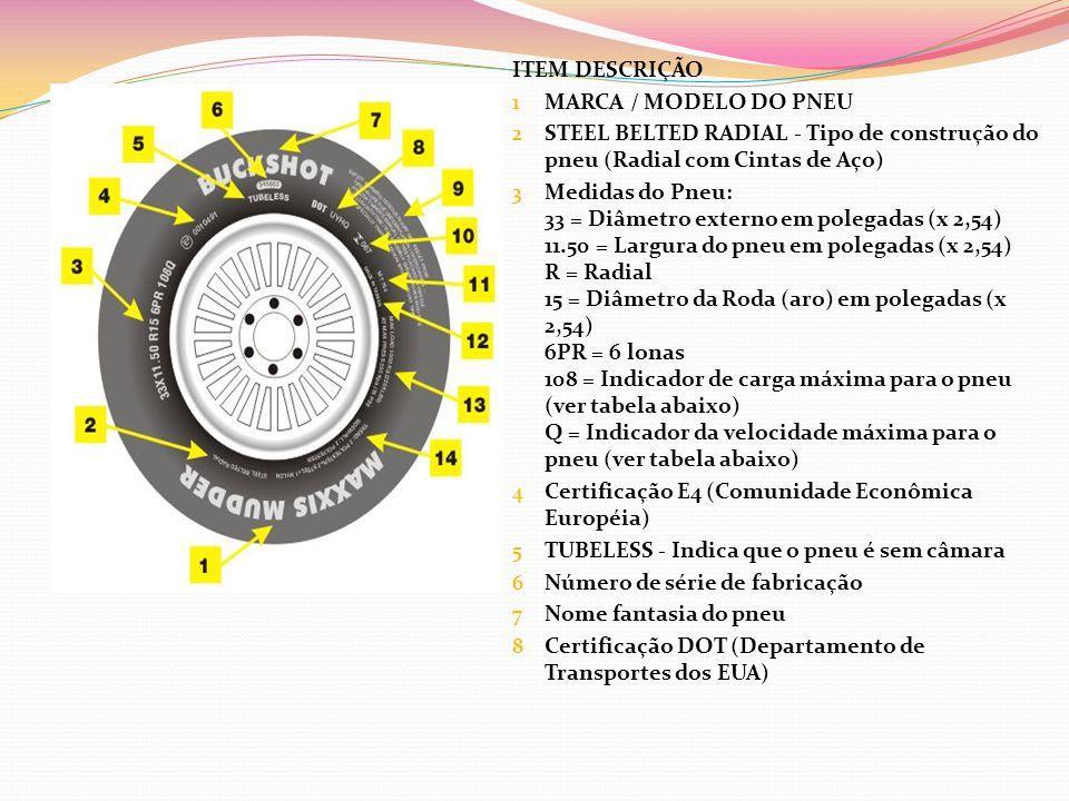 ITEM DESCRIÇÃO 1 MARCA / MODELO DO PNEU 2 STEEL BELTED RADIAL - Tipo de construção do pneu (Radial com Cintas de Aço) 3 Medidas do Pneu: 33 = Diâmetro