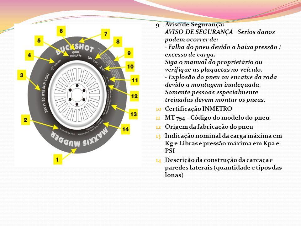 NERVURA CENTRAL: Mantém um contato circunferencial do pneu com o piso (Manobrabilidade, aderência) BLOCOS: Também chamados de biscoito, proporcionam tração e frenagem SULCOS: São responsáveis pela drenagem (expulsão) da água e lama DRENOS: São sulcos auxiliares que levam a água para fora da área de contato do pneu com o solo, aumentando a aderência em piso molhado COVAS: Pequenas ranhuras que auxiliam na dispersão do calor do pneu * RELAÇÃO ENTRE ÁREAS CHEIAS (BLOCOS) E VAZIAS (SULCOS): - Pneu com proporção de áreas vazias (sulcos) maior: melhor desempenho em terrenos molhados ou com lama ou areia.