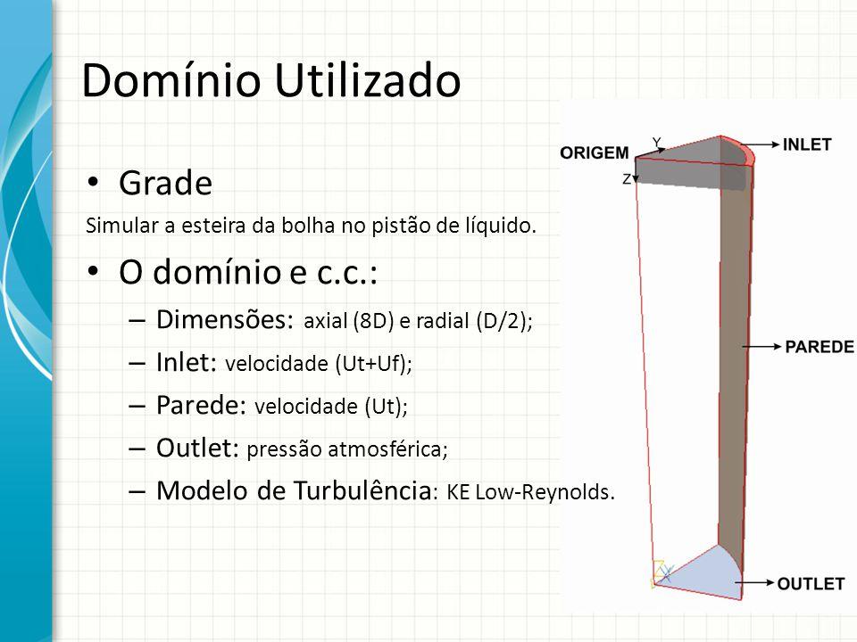 Domínio Utilizado Grade Simular a esteira da bolha no pistão de líquido. O domínio e c.c.: – Dimensões: axial (8D) e radial (D/2); – Inlet: velocidade
