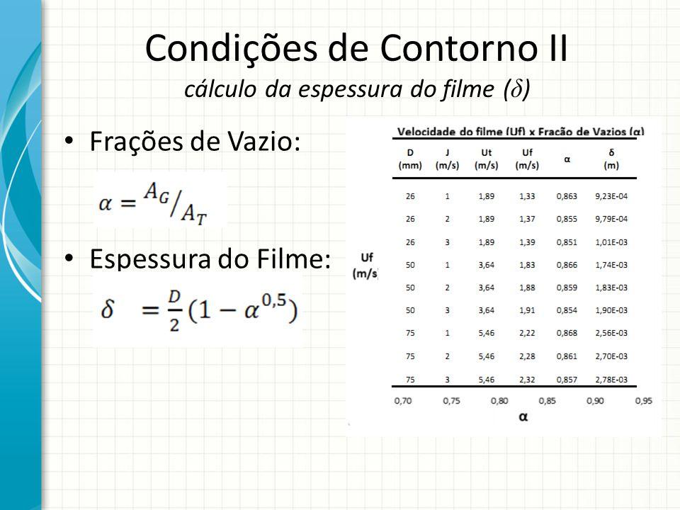 Condições de Contorno II cálculo da espessura do filme ( δ ) Frações de Vazio: Espessura do Filme: