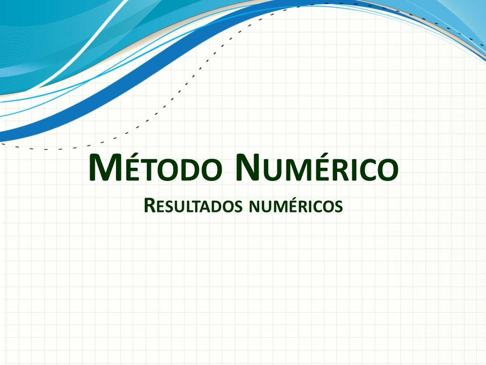M ÉTODO N UMÉRICO R ESULTADOS NUMÉRICOS