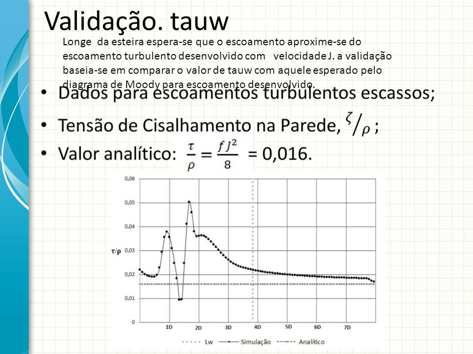 Validação. tauw Longe da esteira espera-se que o escoamento aproxime-se do escoamento turbulento desenvolvido com velocidade J. a validação baseia-se