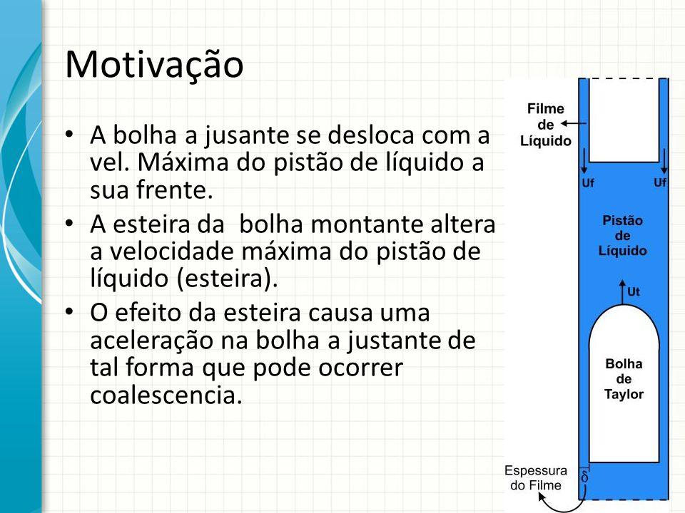 Motivação A bolha a jusante se desloca com a vel. Máxima do pistão de líquido a sua frente. A esteira da bolha montante altera a velocidade máxima do