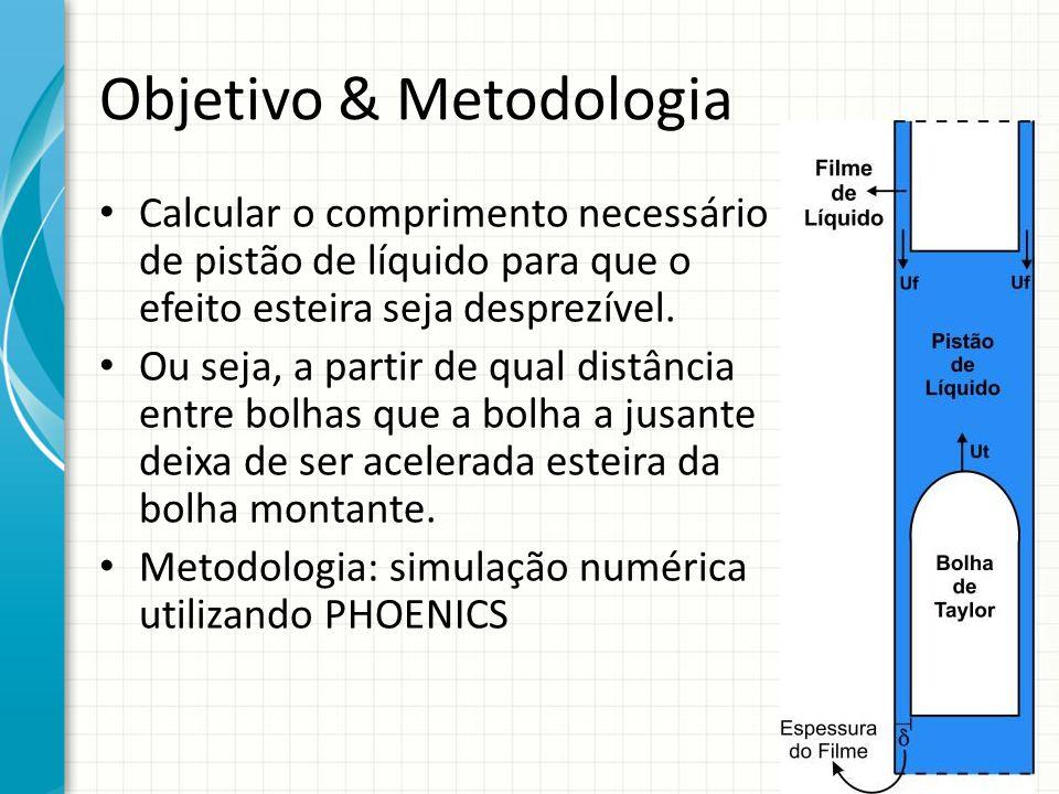 Objetivo & Metodologia Calcular o comprimento necessário de pistão de líquido para que o efeito esteira seja desprezível. Ou seja, a partir de qual di