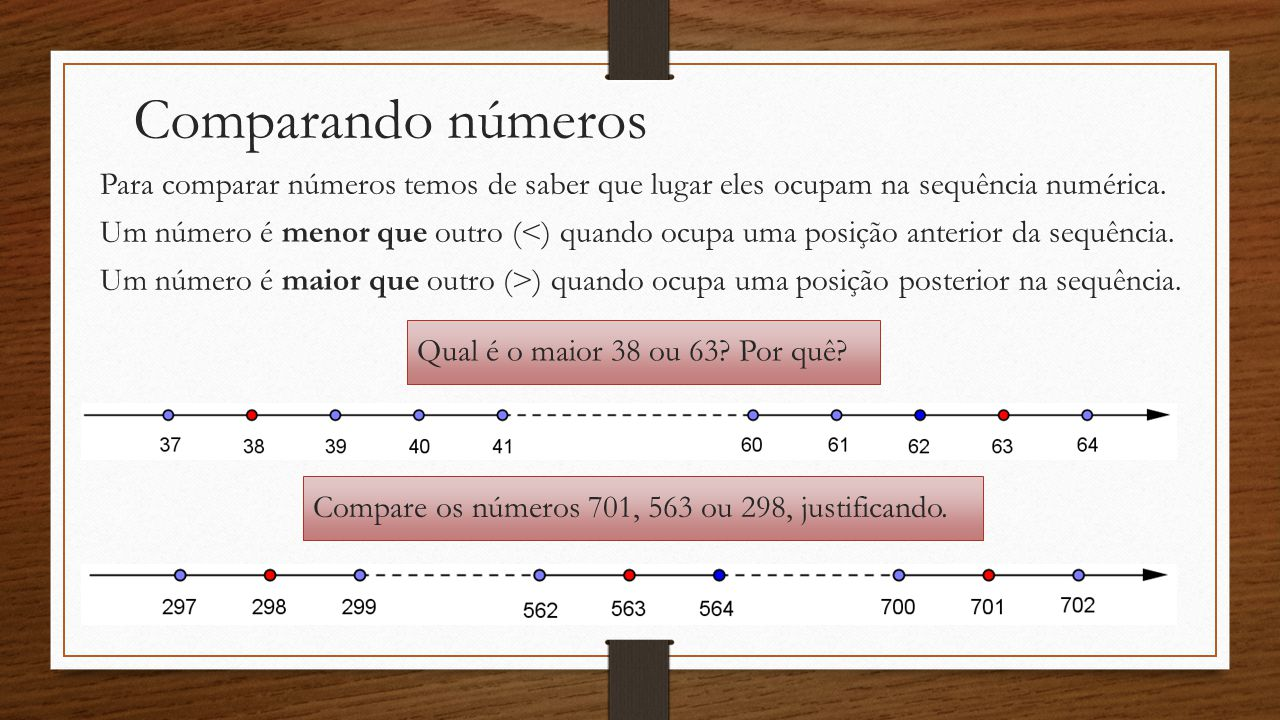 Comparando números Para comparar números temos de saber que lugar eles ocupam na sequência numérica. Um número é menor que outro (<) quando ocupa uma