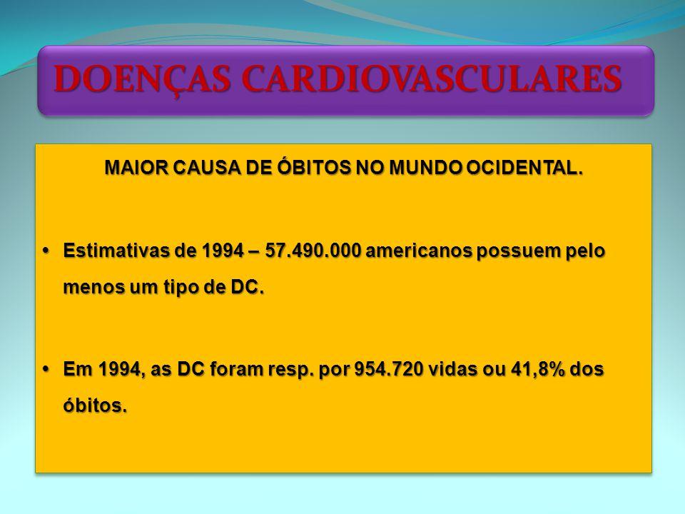 DOENÇAS CARDIOVASCULARES MAIOR CAUSA DE ÓBITOS NO MUNDO OCIDENTAL. Estimativas de 1994 – 57.490.000 americanos possuem pelo menos um tipo de DC.Estima