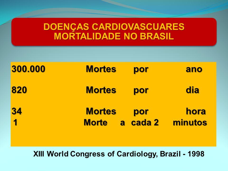 DOENÇAS CARDIOVASCUARES MORTALIDADE NO BRASIL 300.000 Mortes por ano 820 Mortes por diadiadiadia 34343434 Mortes por hora 1Morteacada 2minutos XIII Wo