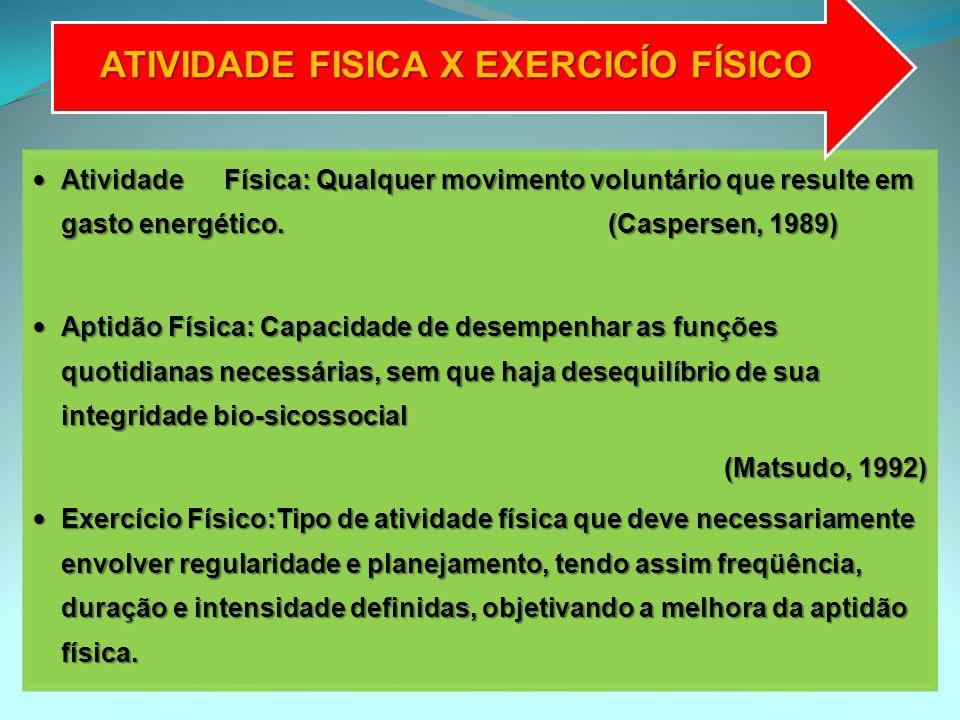 AtividadeFísica: Qualquer movimento voluntário que resulte em gasto energético. (Caspersen, 1989) AtividadeFísica: Qualquer movimento voluntário que r