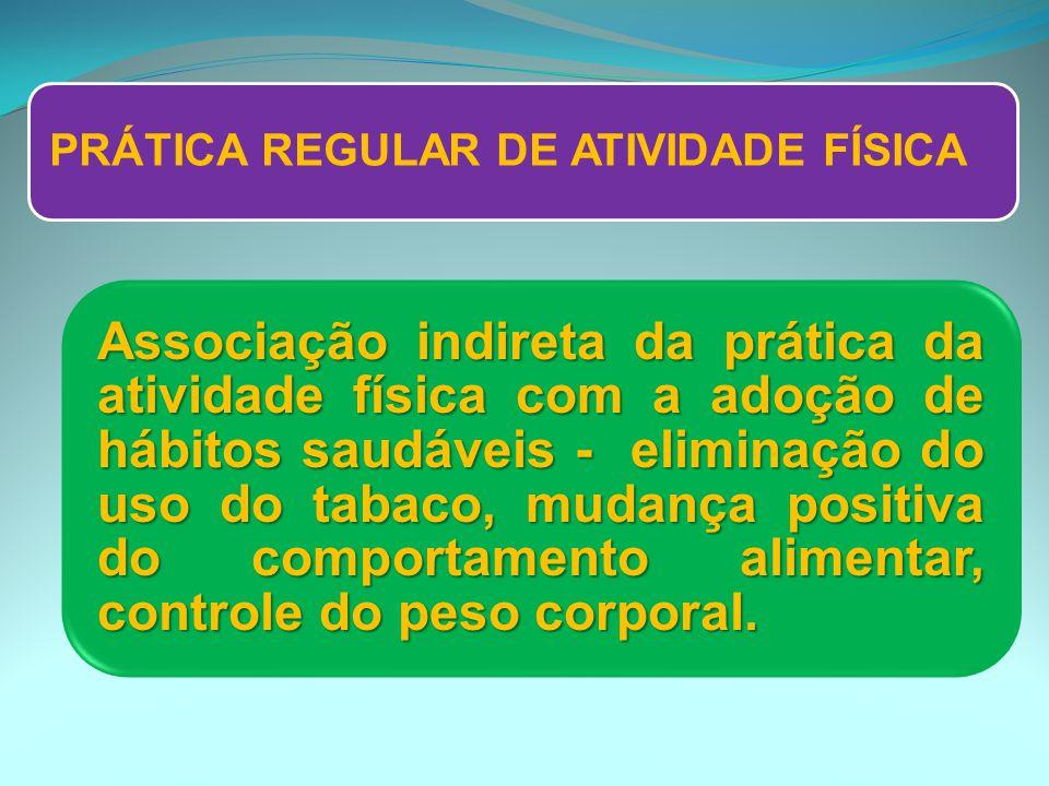 PRÁTICA REGULAR DE ATIVIDADE FÍSICA Associação indireta da prática da atividade física com a adoção de hábitos saudáveis - eliminação do uso do tabaco