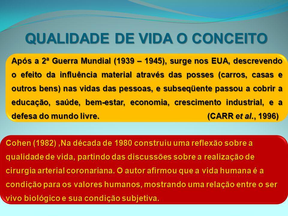 QUALIDADE DE VIDA O CONCEITO Cohen (1982),Na década de 1980 construiu uma reflexão sobre a qualidade de vida, partindo das discussões sobre a realizaç