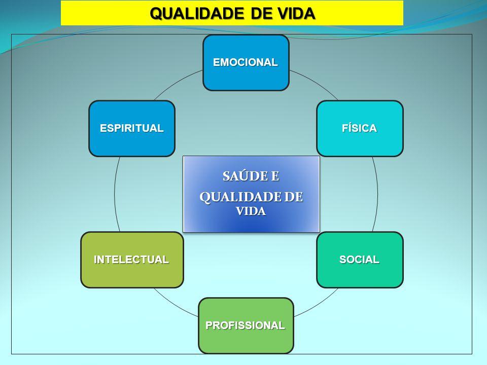 EMOCIONAL FÍSICA SOCIAL PROFISSIONAL INTELECTUAL ESPIRITUAL SAÚDE E QUALIDADE DE VIDA