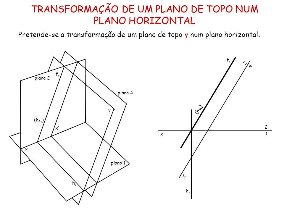 TRANSFORMAÇÃO DE UM PLANO DE TOPO NUM PLANO HORIZONTAL Pretende-se a transformação de um plano de topo γ num plano horizontal. x plano 2 plano 1 γ fγf