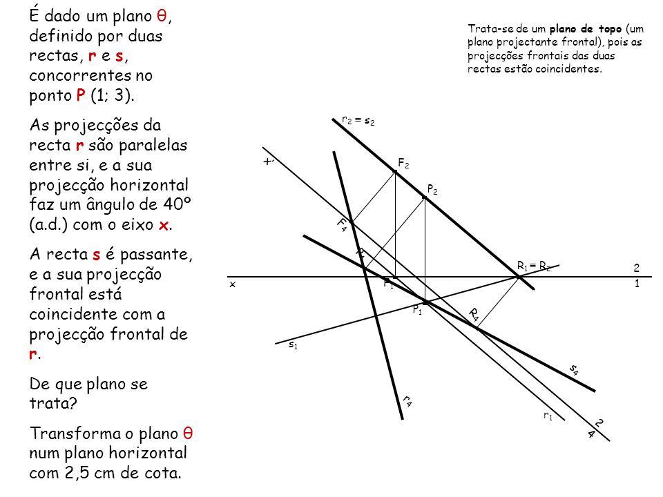 É dado um plano θ, definido por duas rectas, r e s, concorrentes no ponto P (1; 3). As projecções da recta r são paralelas entre si, e a sua projecção