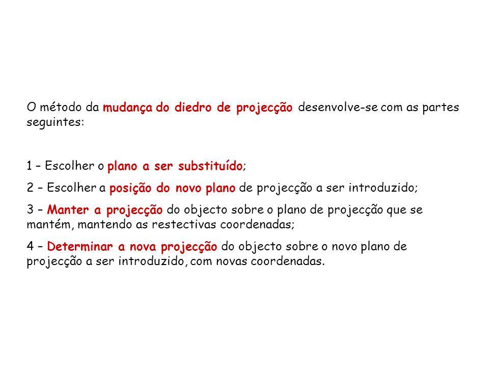 O método da mudança do diedro de projecção desenvolve-se com as partes seguintes: 1 – Escolher o plano a ser substituído; 2 – Escolher a posição do no
