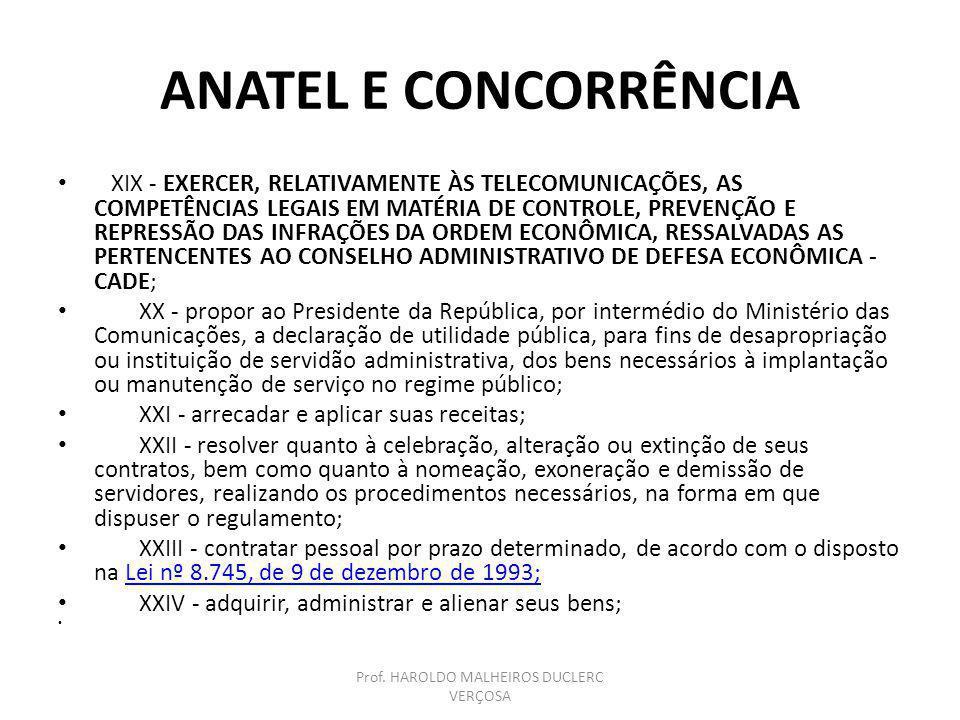 ANATEL E CONCORRÊNCIA XIX - EXERCER, RELATIVAMENTE ÀS TELECOMUNICAÇÕES, AS COMPETÊNCIAS LEGAIS EM MATÉRIA DE CONTROLE, PREVENÇÃO E REPRESSÃO DAS INFRA